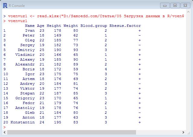 Таблица данных в R